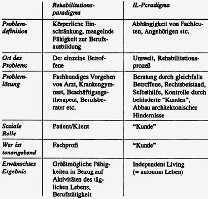 ständeordnung im mittelalter pdf