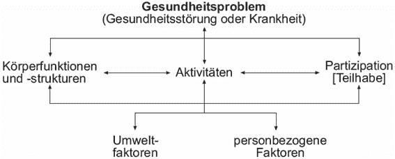 bidok :: Bibliothek :: Breinlinger - Forschen nicht 'über\' sondern ...