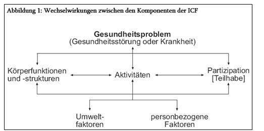 bidok :: Bibliothek :: Breuß - Autismus-Spektrum-Störung und die ...