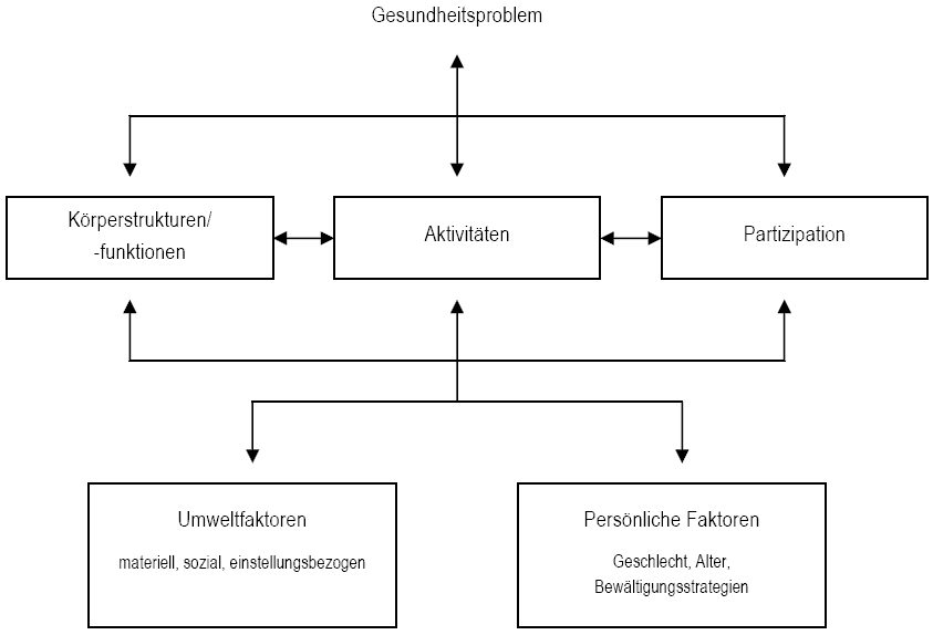 eisenbahn sicherheit barrieren