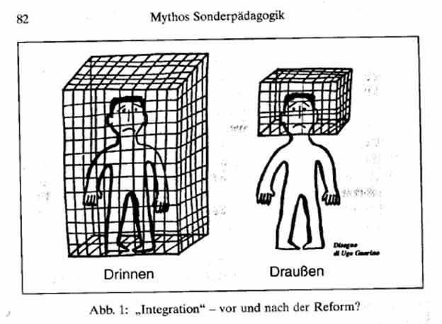 Bidok Bibliothek Klapp Voraussetzungen Von Integration