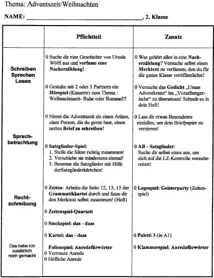 Bidok Bibliothek Niedermair Zur Pragmatik Der Vision Einer