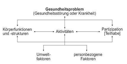 bidok :: Bibliothek :: Pohl - Wie SchülerInnen \