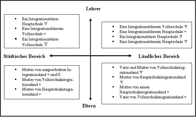 bidok :: Bibliothek :: Reiter - Psychoanalytischer Blick auf die ...