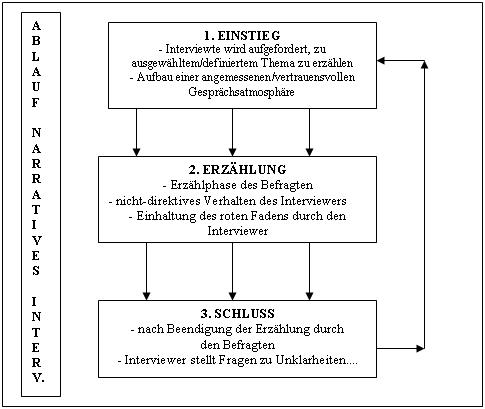 abwehrmechanismen freud pdf