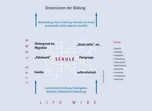 bidok :: Bibliothek :: Schiestl - Integrative Berufsausbildung an ...