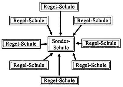 bidok :: Bibliothek :: Mulot/Oertel/Grubmüller et al. - SPUREN