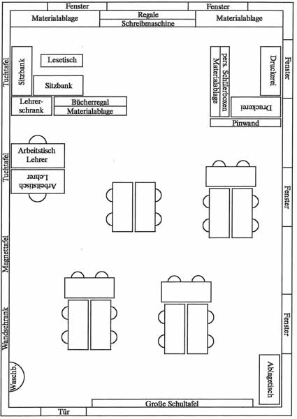 Kindergarten Room Arrangement Ideas